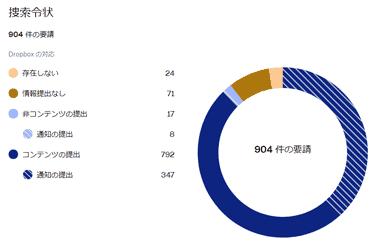 compare-online-storage-services-004