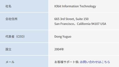 iobit-software-001